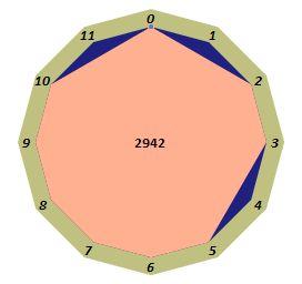 poly9 2942